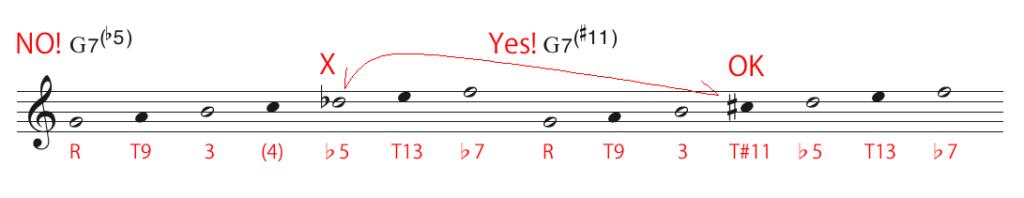 G7(♭5)